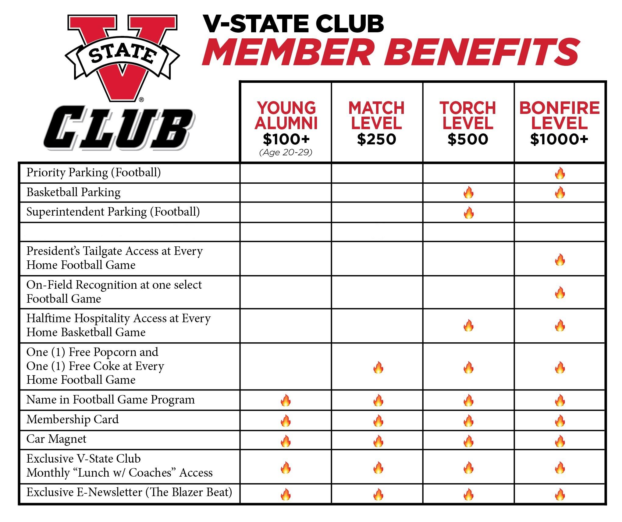 v state club membership benefits